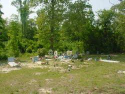 Summerville AME Zion Church Cemetery