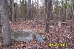 Clinkscales Family Cemetery