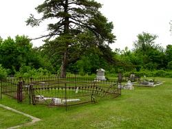 Old Callao Cemetery
