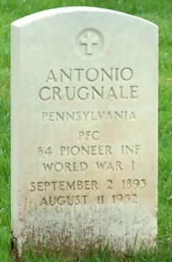 Antonio Crugnale