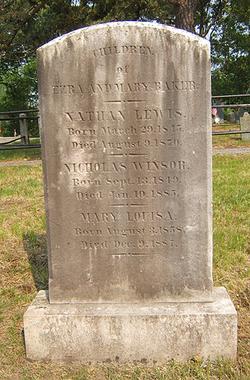Mary Louisa Baker
