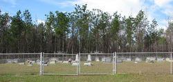Rester Cemetery