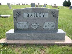 Warren H. Bailey