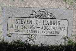 Steven Gary Harris
