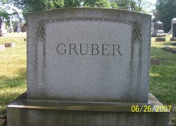 Sidney W. Gruber