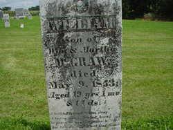 William McGraw