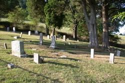 Sharett Cemetery