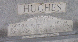 George Marion Hughes