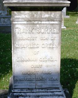Frank Sorrel Green