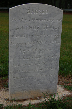 Arthur R. Craig