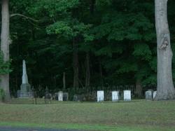 Harlow Family Cemetery