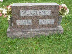 John W. Weaklend