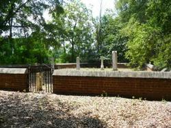 Mathews Cemetery
