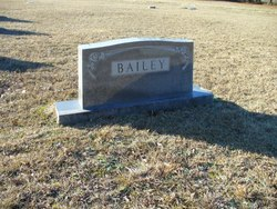 William Jasper Bailey