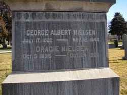 George Albert Nielsen