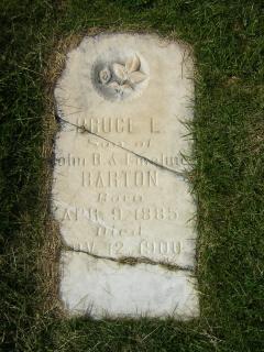 Bruce Lafayette Barton
