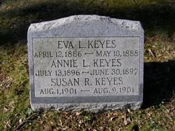 Eva L. Keyes