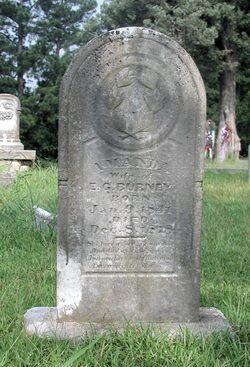 Margaret Amanda <I>Patton</I> Burney