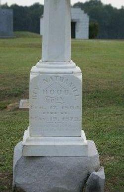 Rev Nathaniel Hood
