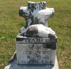 Avanel Jones