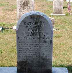 Catharine <I>Bollinger</I> Grube