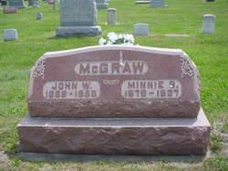 John William McGraw
