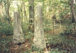 Bayless Cemetery
