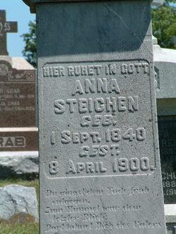 Anna <I>Melzer</I> Steichen