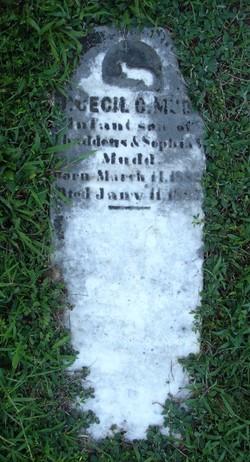 Cecil C. Mudd
