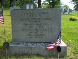 Charles L Boyden