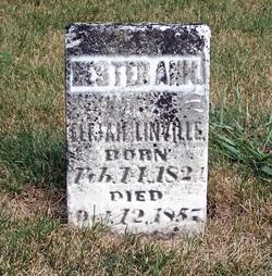 Hester Ann <I>Zike</I> Linville