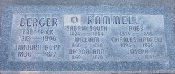 William Rammell