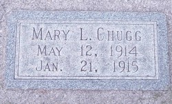 Mary Lenore Chugg
