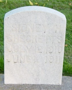 Sidney Heber Checketts