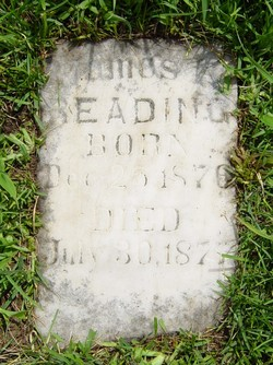 James Henry Reading