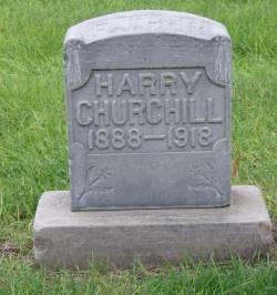 Harry Caleb Churchill
