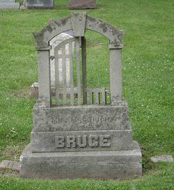 Hugh Bruce