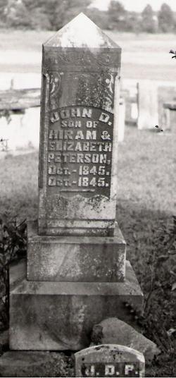 John D Peterson