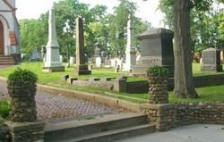 Bethel Methodist Churchyard