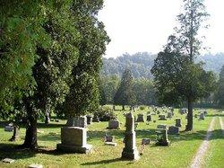 Kimbolton Cemetery