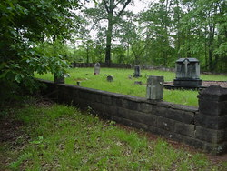 Locklin Cemetery