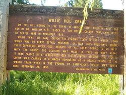 Willie Keil