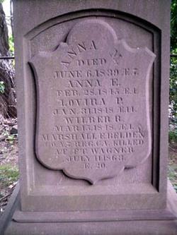 Marshall F. Belden