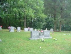 Battown Cemetery
