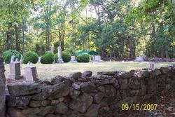 Fair Forest Presbyterian Church Cemetery