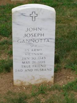 John Joseph Gannotta