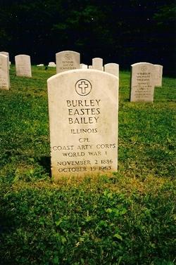 Burley Estes Bailey