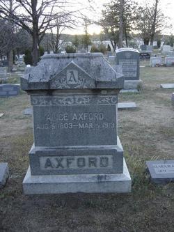 Alice Axford
