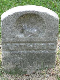 Arthur E. Jones