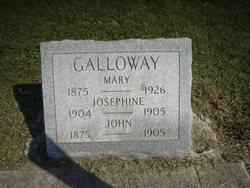 John Sanford Thomas Galloway